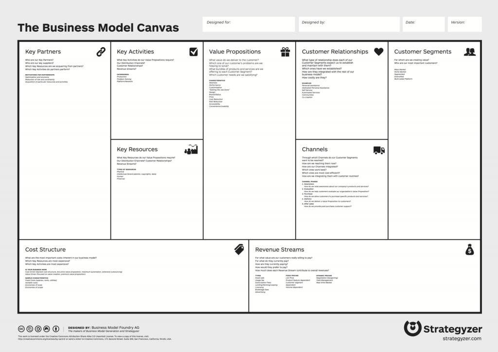 """Business Model Canvas"""