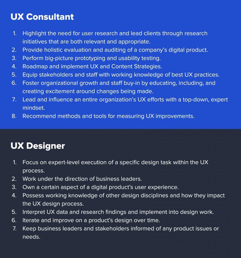 """""""Comparison UX Designer vs. UX Consultant"""""""